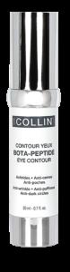 Bota-peptide Eye Contour